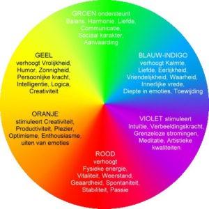 nagels en kleuren